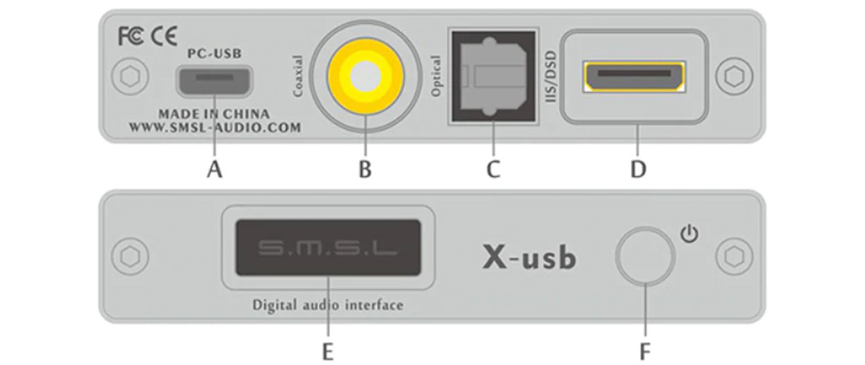 SMSL X-USB II Interface USB XMOS U208 vers I2S LVDS HDMI / Optique / Coaxial 32bit 768kHz DSD512 Argent