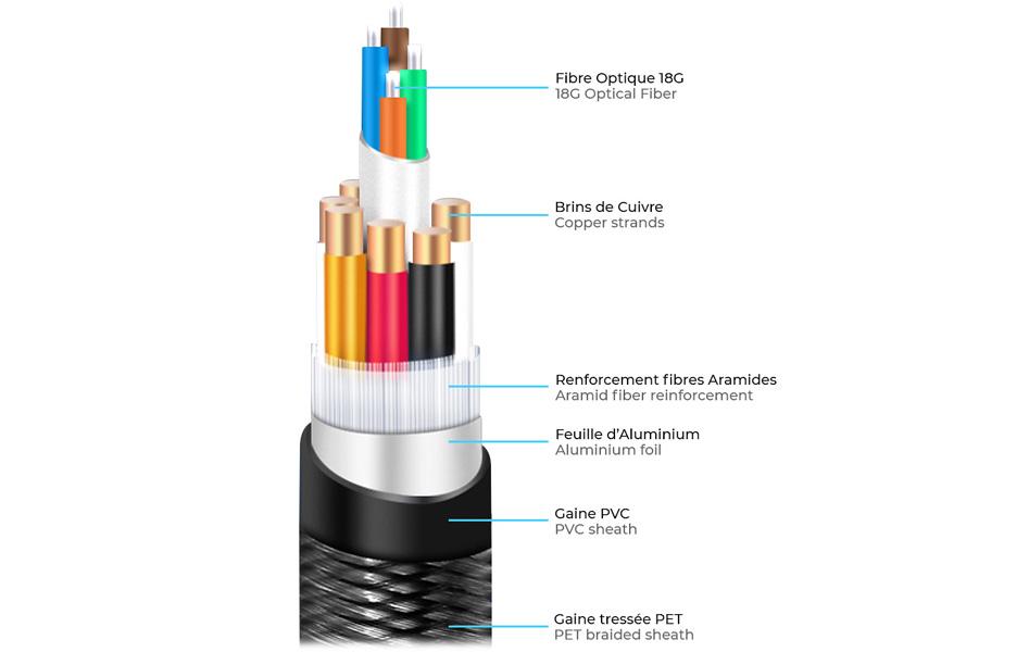 13790-cable-hdmi-fibre-optique-inpage2.j