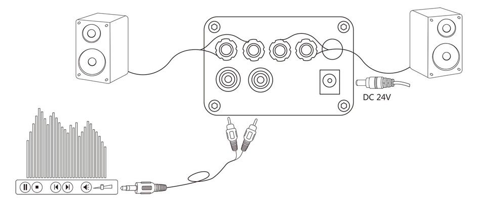 Tinysine TSA3611 Amplificateur Class D TPA3116 2x35W 4Ω