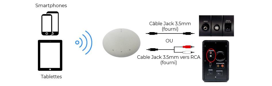 Arylic Müzo Cobblestone Récepteur Préamplificateur WiFi 24bit 192kHz