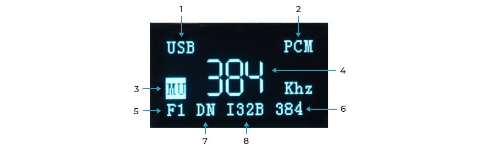Module Interface Numérique AK4137EQ I2S USB Optique 32bit 384kHz DSD256 avec Écra