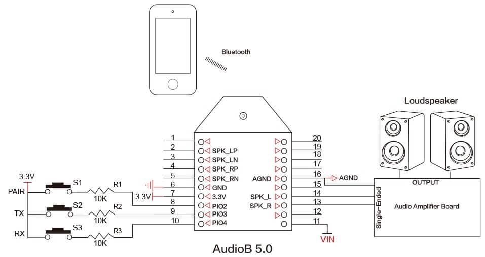 Bluetooth 5.0 unbalanced output