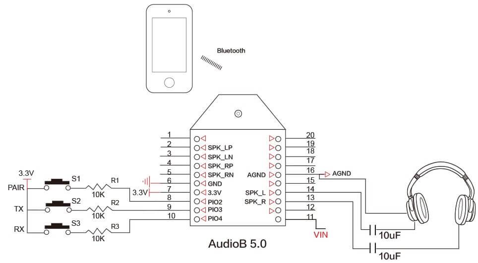 Bluetooth 5.0 headphone output
