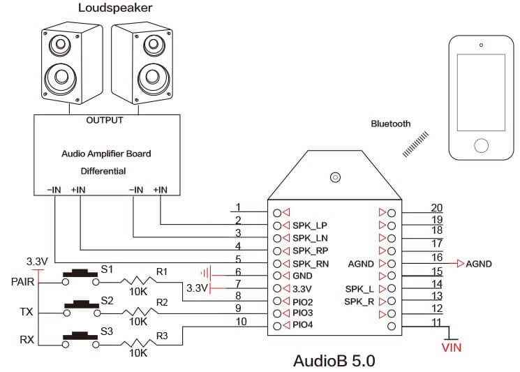 differential amplifier bluetooth 5.0