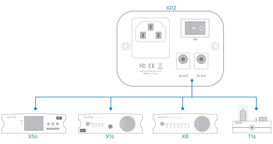 Aune XP2 Alimentation Linéaire 9V DC 1A pour Aune X1s Pro / X8 / T1s / X5s Noir