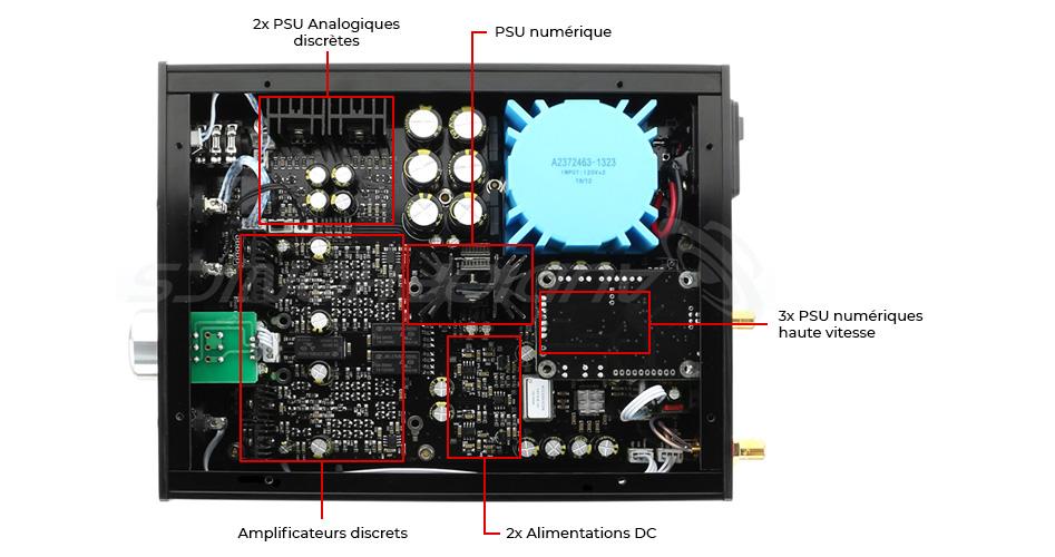 Audio-GD NFB-11.28 Performance Edition DAC ES9028Pro Préamplificateur Amplificateur Casque 32bit 384kHz DSD Accusilicon