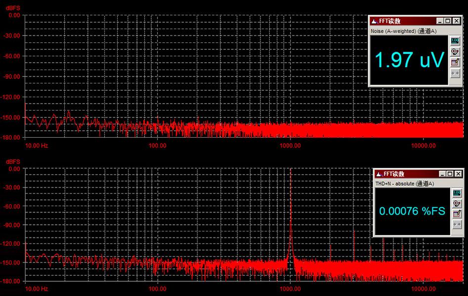 Aune BU1 Amplificateur Casque Portable Discret 32bit 768kHz DSD512