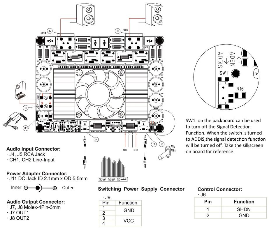 Wondom AA-AB32516 Amplificateur Class D T-Amp 2x 500W 4Ω