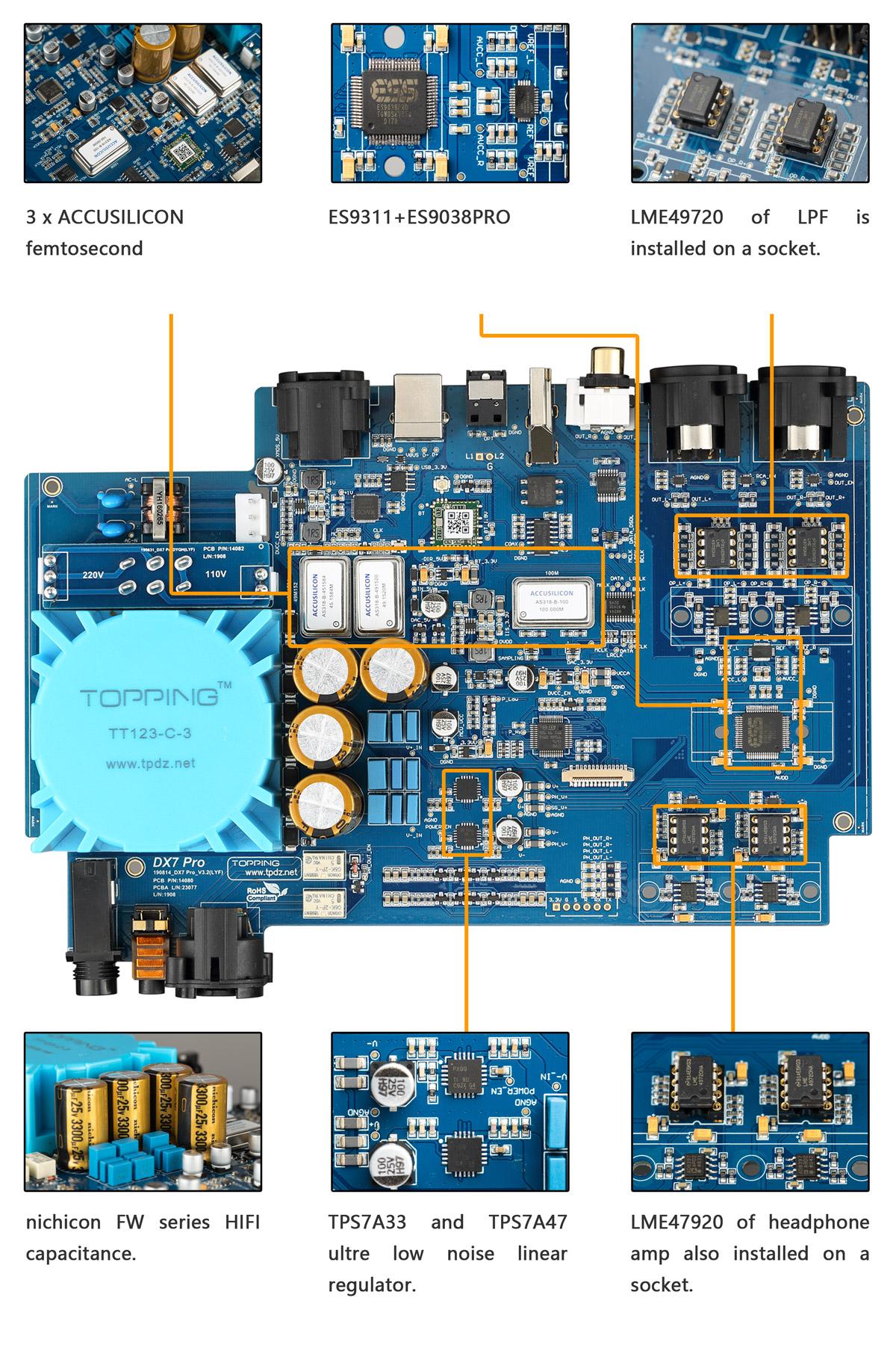 Interieur DX7 pro