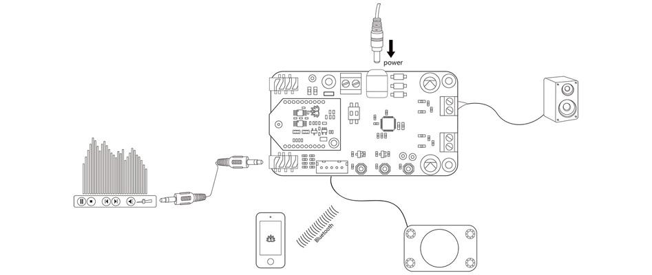 TinySine TSA9840B Module Amplificateur Mono Class D MAX98400A Bluetooth aptX TWS 20W 8Ω