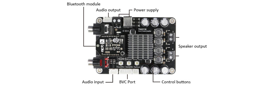 TinySine 3118 Module Amplificateur TSA3118B Bluetooth aptX TWS SMA 2x50W