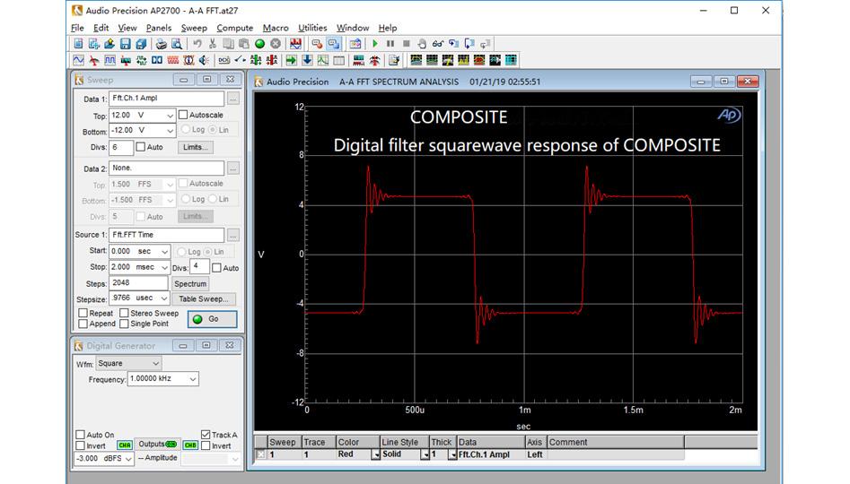 Gustard X26 DAC Symétrique 2x ES9038Pro GPLL-M1 32bit 768kHz DSD512 Noir