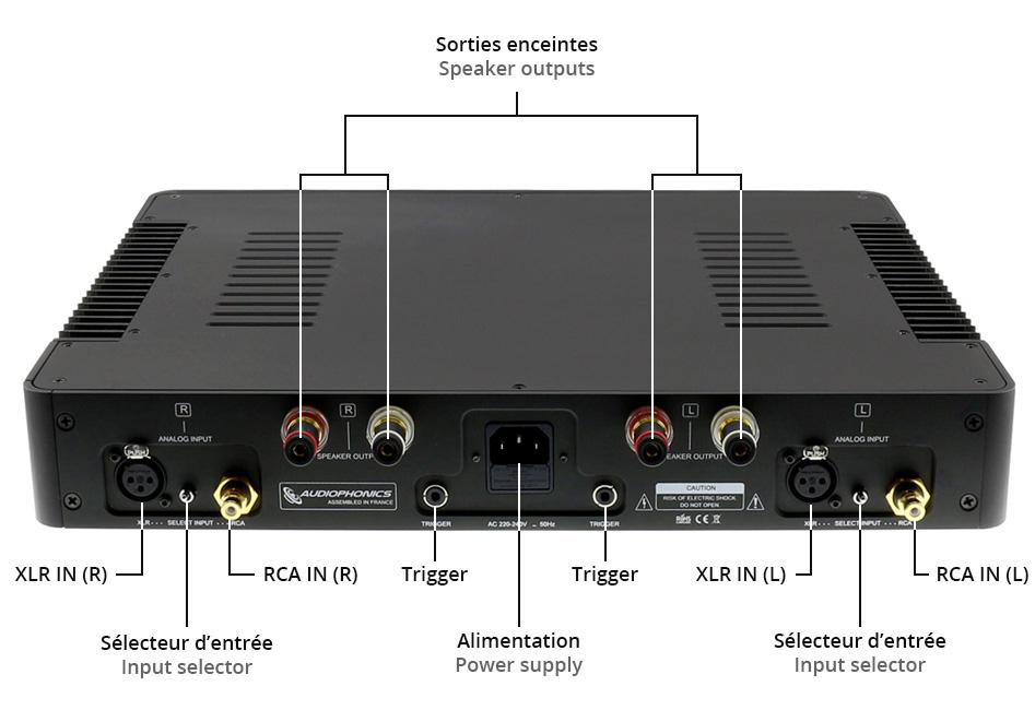 Audiophonics HPA-S400NC Amplificateur Stéréo Class 2x400W 4 Ohm