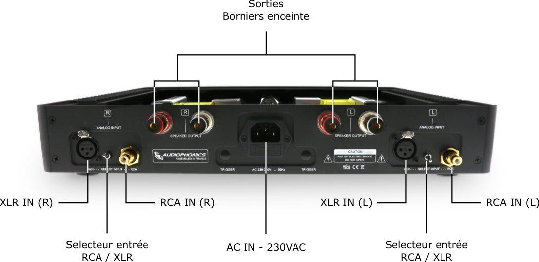 Connecteur HPA-S400NC