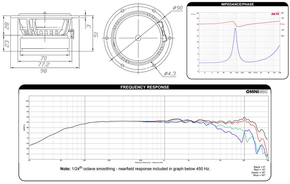 Dayton Audio RS100P-4 Haut-Parleur de Grave 30W 4Ω 88dB 85Hz - 13500Hz Ø10.2cm