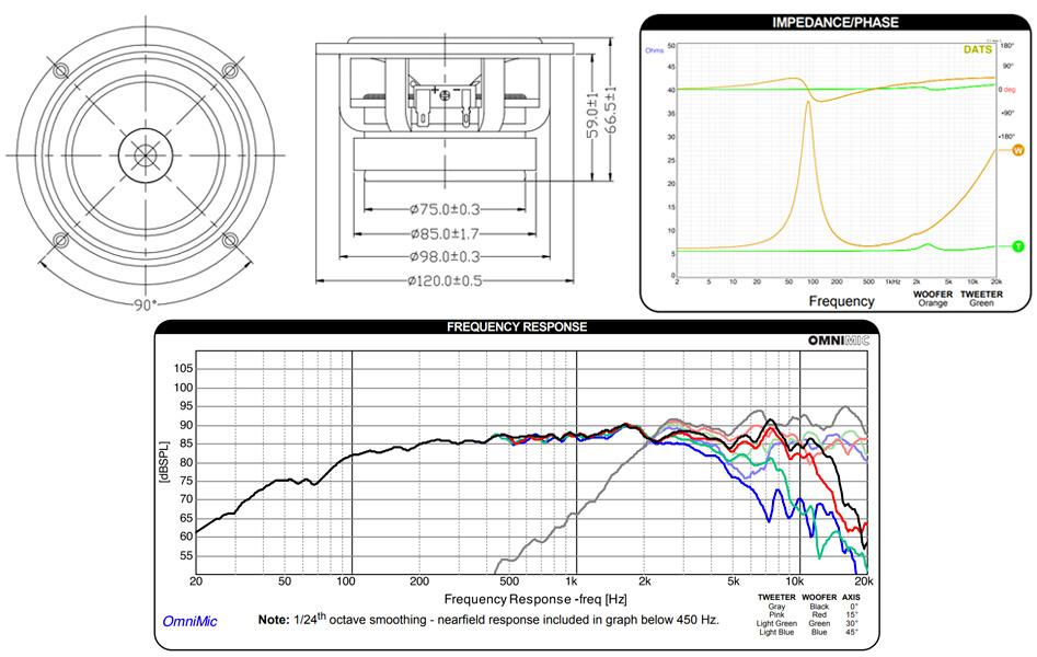 Dayton Audio CX120-8 Haut-Parleur de Grave Coaxial avec Tweeter à Dôme en Soie 40W 8Ω 88dB 90Hz - 20000Hz Ø10.2cm