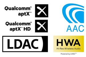 iFi Audio Aurora Système Audiophile Tout-en-Un DAC ESS Bluetooth 5.0 aptX LDAC HWA WiFi