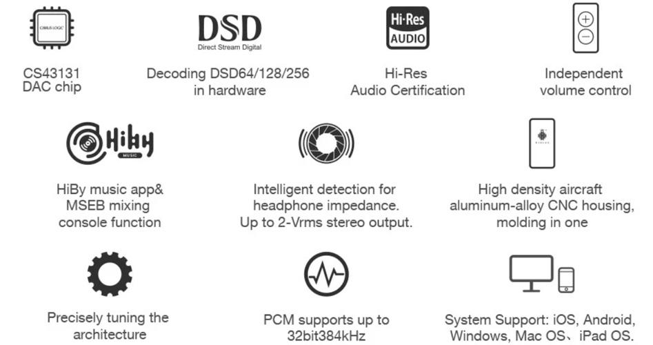 Hidizs S8 Amplificateur DAC Portable CS43131 32bit 384kHz DSD256