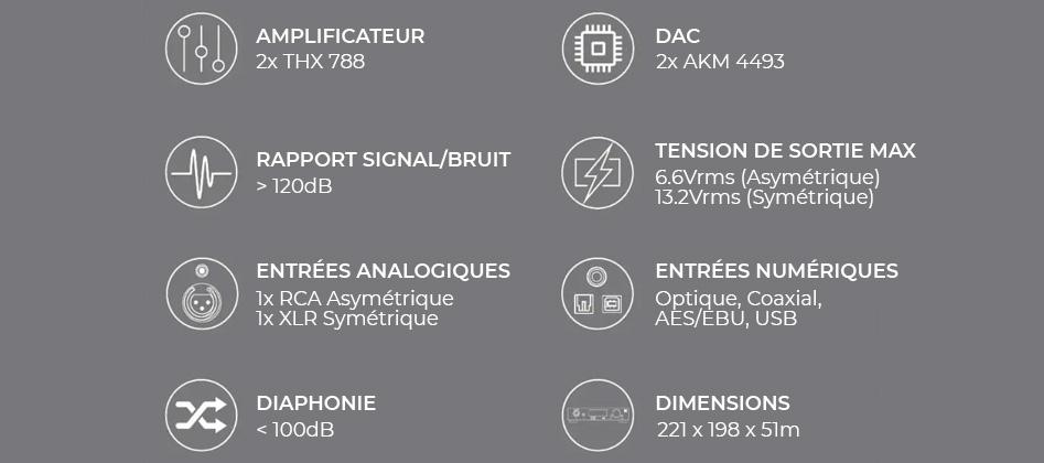 Monolith THX AAA-788 Amplificateur Casque DAC Symétrique 2x AKM 4493 2x THX AAA-788