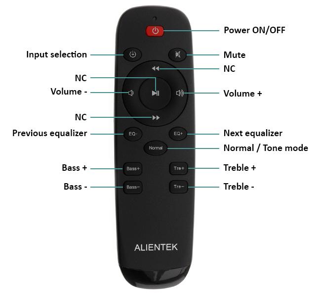 Alientek D8 Remote télécommande infrarouge pour FDA Alientek D8