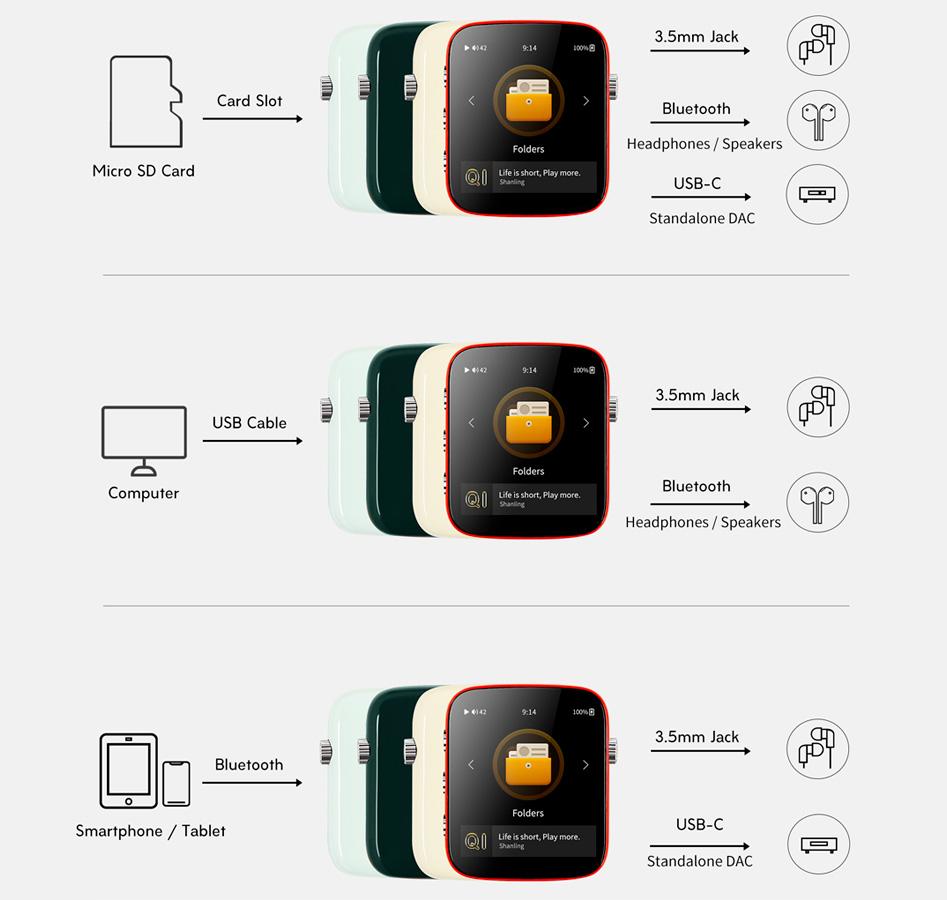 Shanling Q1 Baladeur DAP Compact ES9218P Bluetooth 32bit 384kHz DSD128