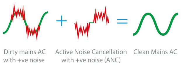 iFi Audio iPower X Adaptateur Secteur Alimentation Faible Bruit 5V 3A