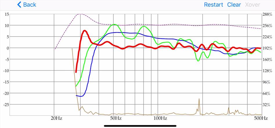 Dayton Audio DSP-LF Contrôleur DSP Basses Fréquences