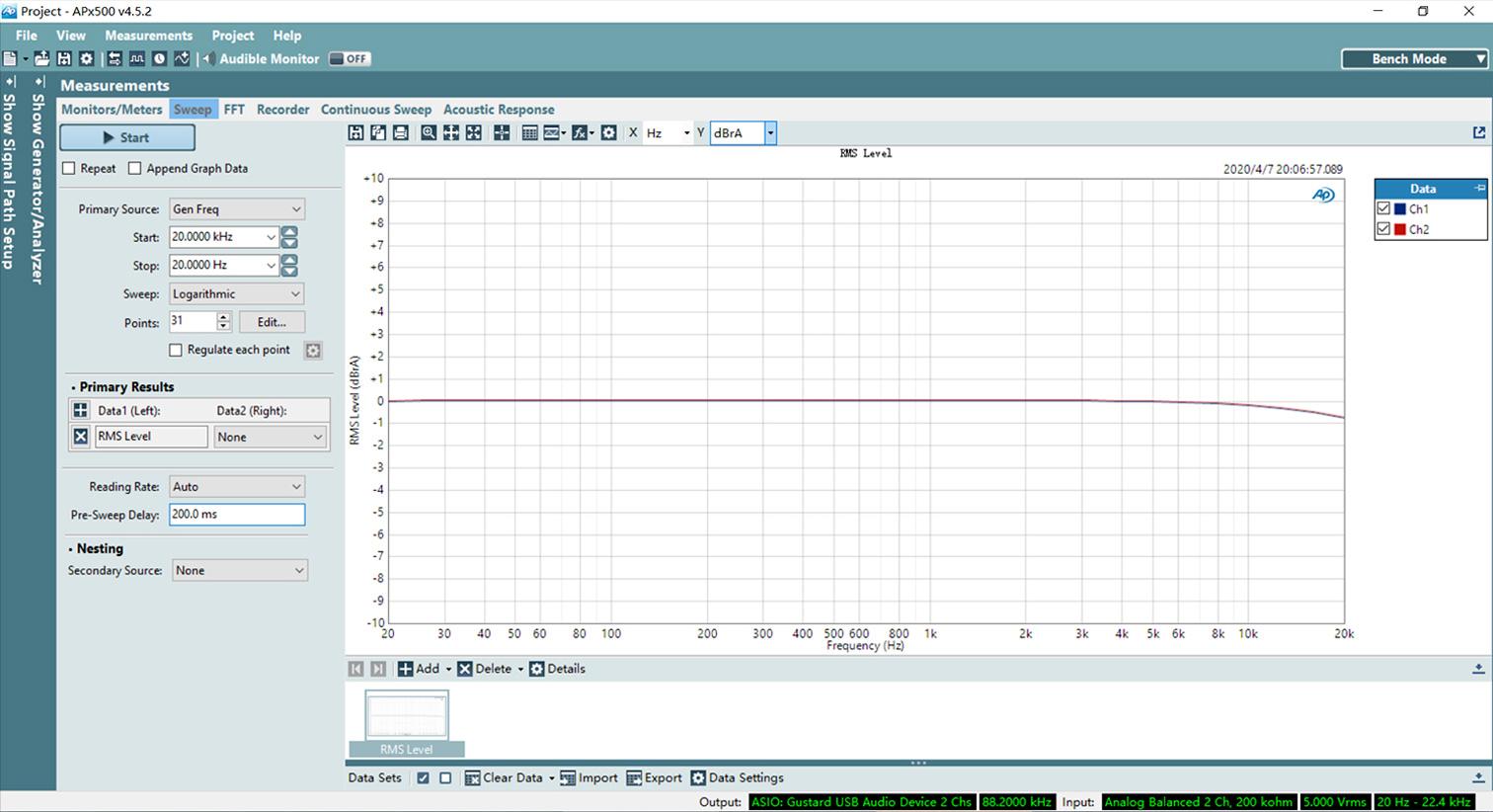 Gustard DAC-A18 DAC Symétrique AK4499 Accusilicon XMOS Bluetooth 5.0 32bit 768kHz DSD512