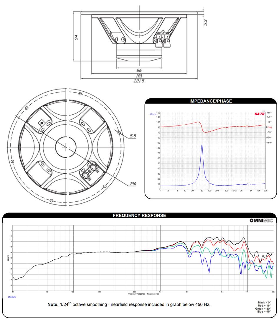 Dayton Audio PM220-8 Haut-Parleur Large Bande Bas Médium Néodyme 40W 8 Ohm 95dB 43Hz-10kHz Ø20.3cm