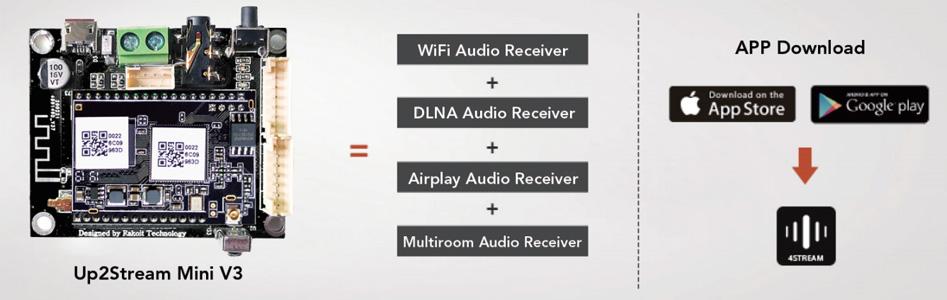 Arylic Up2Stream Mini V3 Module Récepteur Bluetooth 5.0 WiFi DLNA UPnP AirPlay