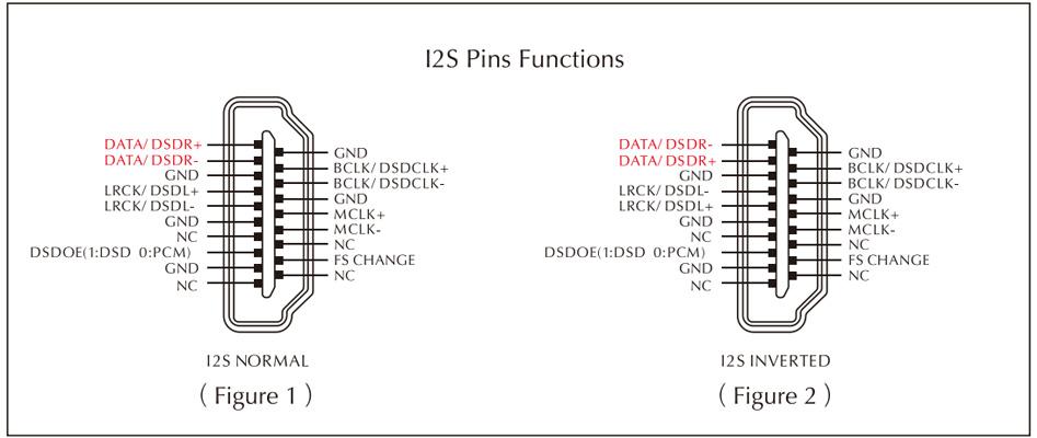 SMSL DP5 Lecteur Réseau DAC ES9038Pro Symétrique AES/EBU HDMI I2S MQA