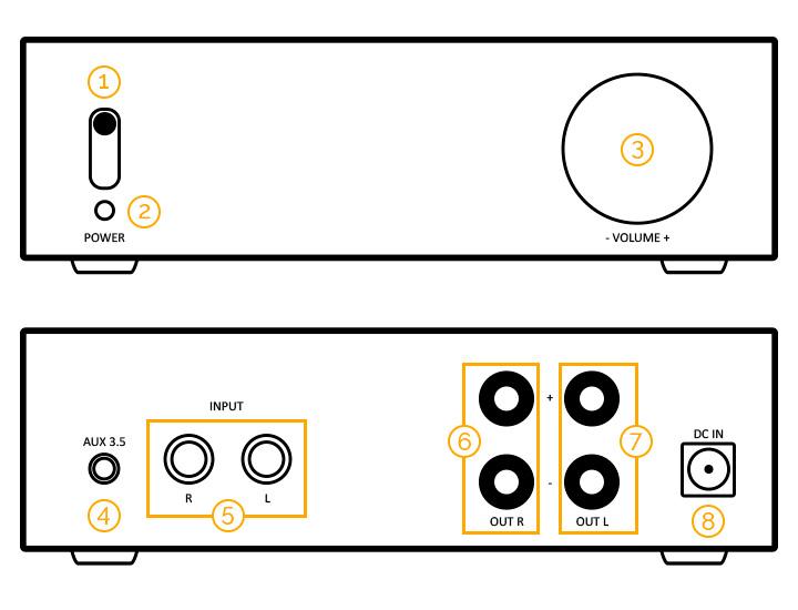Amplificateur Stéréo Class D TPA3255 2x260W 4 Ohm