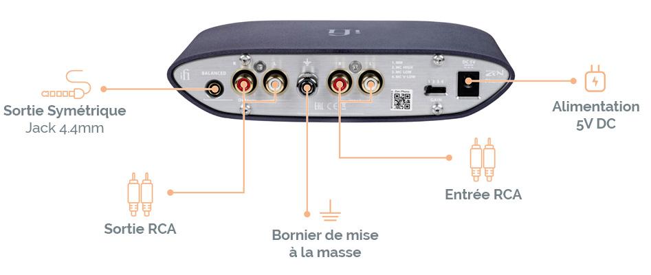 iFi Audio Zen Phono Préamplificateur Phono MM/MC