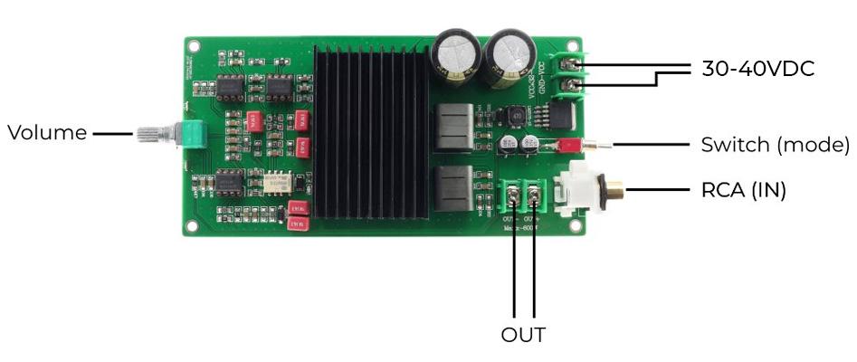 Module d'amplification Stéréo Class D TPA3255 2x 260W 4 Ohm