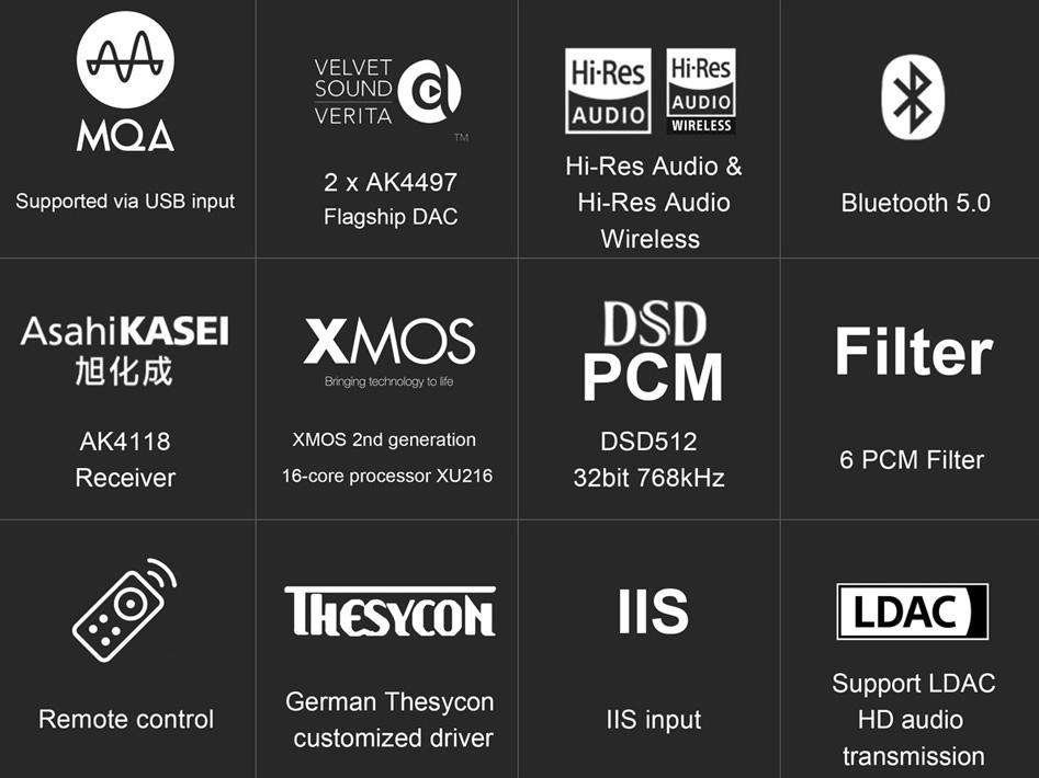 Topping D70S MQA DAC Symétrique 2x AK4497 Bluetooth 5.0 LDAC I2S XMOS 32bit 768kHz DSD512