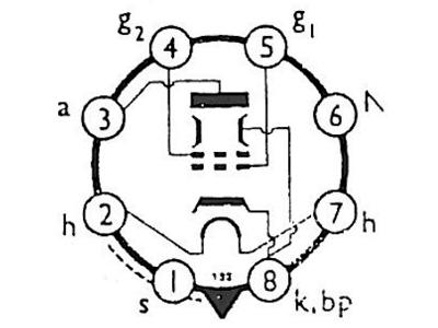 Genalex Gold Lion KT88EH Tubes PLatinum (Paire appairée)