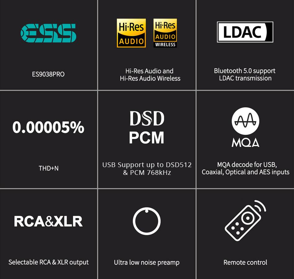 Topping D90SE DAC Symétrique ES9038Pro 32bit 768kHz DSD512 Noir