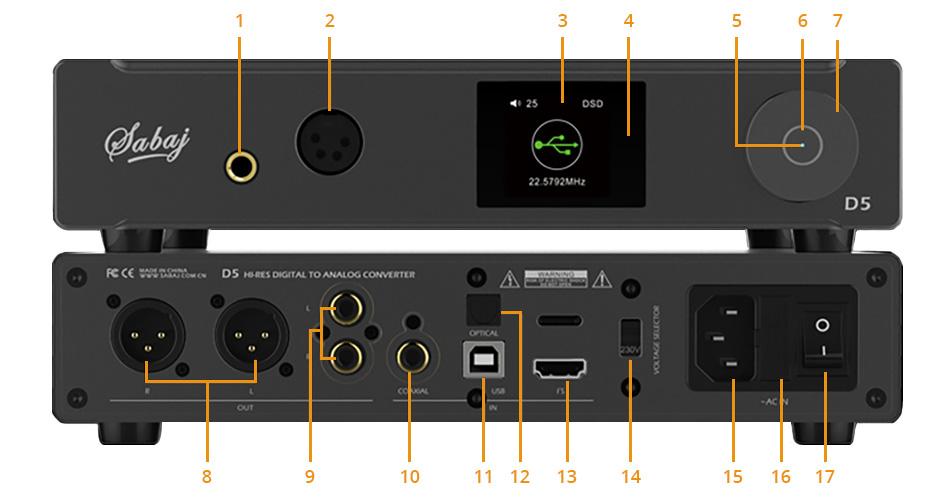 Sabaj D5 DAC Amplificateur Casque Symétrique ES9038Pro XMOS Altera 32bit 768kHz DSD512