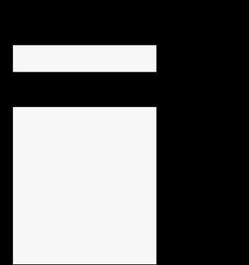 dimensions internes du boitier