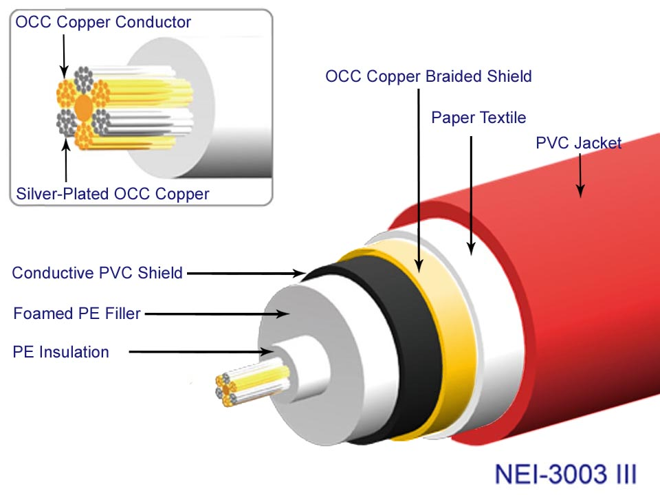 Neotech NEI-3003 MK III