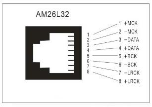 Schéma de câblage - Input