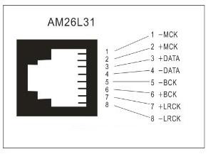 Schéma de câblage - Output