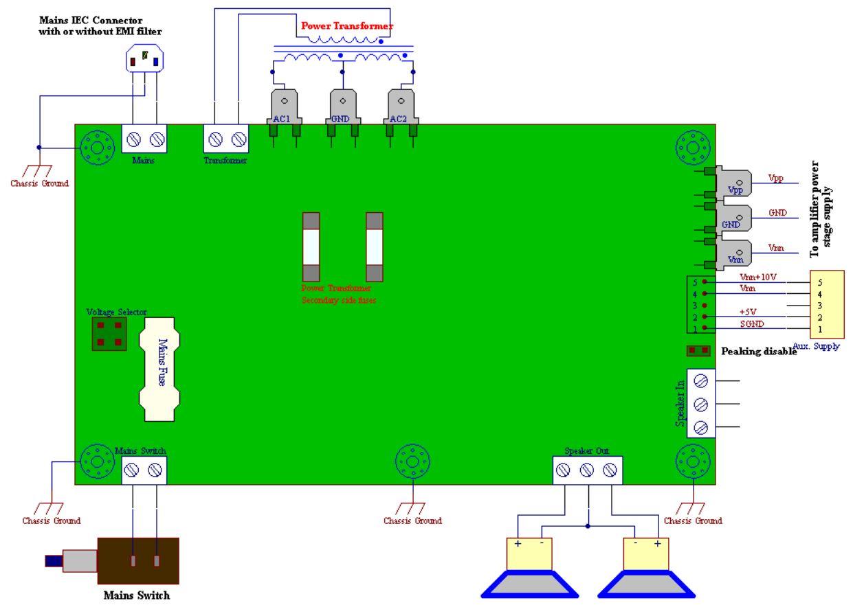 Schéma interconnexion PSPC 230V
