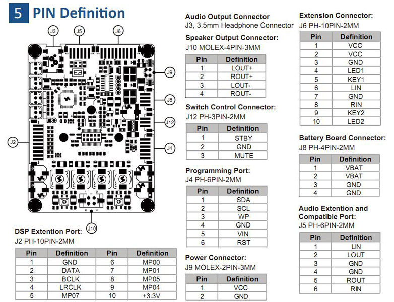 WONDOM AA-JA32473 JAB 3-30 Module Amplificateur Class D avec DSP Stereo 2x30W